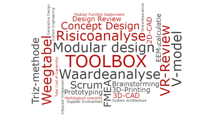 Tools System Development