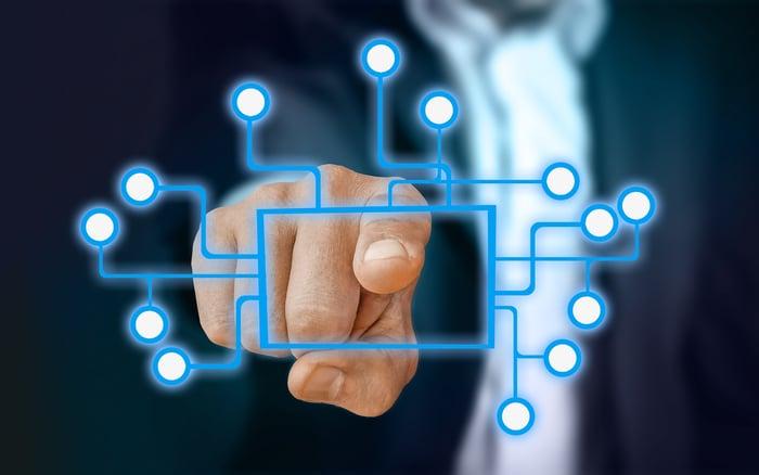 digitaliseren van orderprocessen